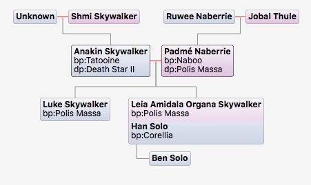 skywalker_2